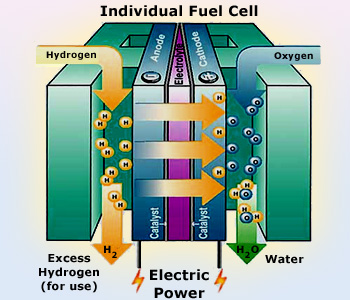 fuelcell_1.jpg